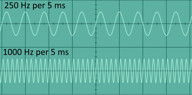 250 Hz vs 1000 Hz